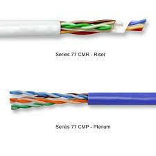 superior essex series cat cable com superior essex series 77 cat6 cable in cmr riser and cmp plenum icon lsaquo rsaquo lsaquo rsaquo