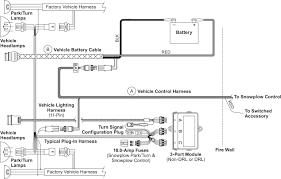 vehicle side harness diagram 3 port 2 plug system