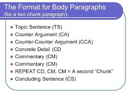 Jane Schaffer Format For Persuasive Writing Ppt Video