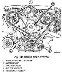 chrysler l v engine servicing tips chrysler probably should have used a timing chain in this engine but instead opted for a less expensive timing belt the factory recommended replacement