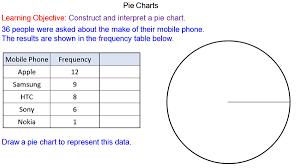 Pie Chart Activities Worksheets Drawing Pie Charts Mr Mathematics Com