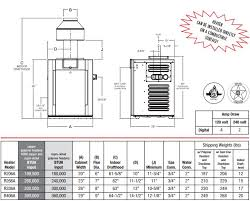 product battle series hayward heater vs raypak heater technical specifications
