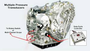 cvt transmission pressure tests youtube 2015 Nissan Altima Transmission Diagram 2015 Nissan Altima Transmission Diagram #98 Nissan Altima Transmission Control Module