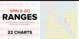 Poker Strategy Hand Chart Spin And Go Charts Poker Hand Ranges To Help You Crush The