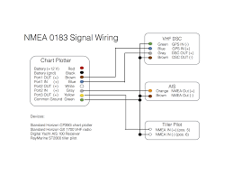 connecting a chartplotter, vhf, ais receiver and tiller pilot using lowrance nmea wiring diagram connecting a chartplotter, vhf, ais receiver and tiller pilot using the nmea 0183 protocol three sheets northwest