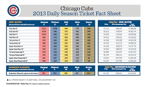 Wrigley Field Seating Chart Prices Cubs Raising Some Ticket Prices For 2015 Bleed Cubbie Blue