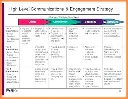 Communications Strategy Sample Template Free Download Corporate Plan