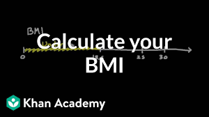 Army Body Mass Index Chart Calculate Your Own Body Mass Index Video Khan Academy