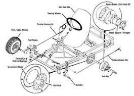 similiar go kart engine diagram keywords saturn sl1 engine diagram