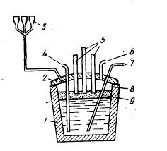 Реферат Устройство и назначение агрегата внепечной обработки  Устройство и назначение агрегата внепечной обработки стали типа печь ковш