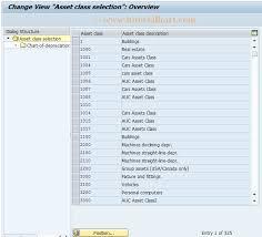 Ank4 Sap Tcode Chart Of Depreciation Department