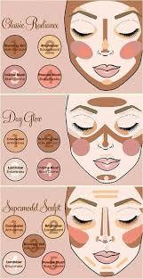 basic makeup tutorial youniquemascarabymice