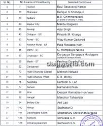 Mla List Karnataka Assembly Elections Congress Candidates List