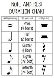 Free Note And Rest Duration Chart Music Lessons