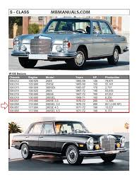 Dit is nu echt een buitengewoon mooie, goede en tot in de puntjes verzorgde mercedes 280 se 4.5 uit 1972 op lpg welke ook nog eens blijvend belastingvrij is. Mercedes 108 W108 Benz Service Repair Manual Pdf