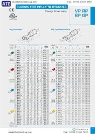 Spade Terminal Size Chart Bedowntowndaytona Com