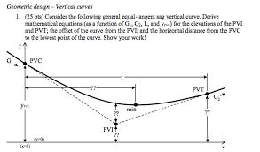consider the following general equal tangent sag v