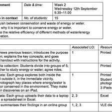 Lesson Plan Outline A Simple Lesson Plan In Tabular Format Showing The Activities
