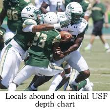 Locals Abound On Initial Usf Depth Chart