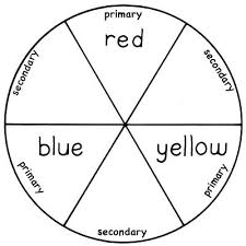 colour wheel with primary and secondary colours google blank printable colour wheels