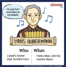 hans hubermann in the book thief chart hans hubermann