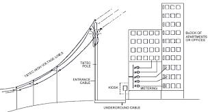 meter base installation diagram meter image wiring 8 jaw meter socket wiring diagram wiring diagram and hernes on meter base installation diagram