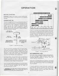 onan 4 0 rv genset wiring diagram images onan rv generator wiring onan 4 0 rv generator remote wiring diagramrvcar diagram