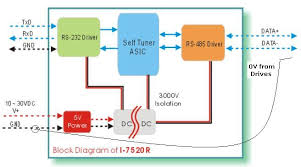 plcs net interactive q a modbus rtu problems ct commander sk i was thinking of using this but now i think this if i use this and connect the 0v line and eventually connect to converter s gnd terminal dc voltage