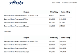 Alaska Mileage Chart Alaska Why Emirates First Class Awards Increased 100