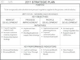 Personal Improvement Plan Template Performance Improvement Plan Definition Sociallawbook Co