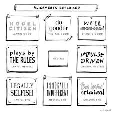 Alignment Chart 5e Art 5e Theres Lot Of Debate And Explanations About