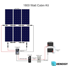 similiar 2000 watt solar panel wiring diagram keywords 12 volt solar panel wiring diagram renogy solar panel wiring diagram