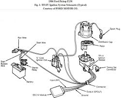 86 mustang starter wiring diagram images gallery