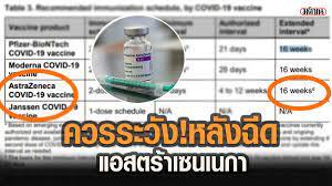 เพจดังไขข้อสงสัย ทำไมวัคซีนแอสตร้าเซนเนก้า เข็ม 2 เว้นช่วงนาน  เผยข้อควรระวังหลังฉีด