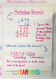 Multiplying Decimals Lesson 5th Grade Cc Aligned