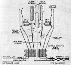 dean forest railway telecoms layout of protector heat coil and test springs