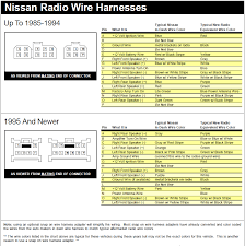 nissan wiring diagram 2001 car wiring diagram download cancross co Nissan Radio Wiring Harness Diagram 2001 dodge caravan radio wiring harness within ram diagram nissan wiring diagram 2001 2009 ram radio wiring diagram 01 dodge inside nissan versa radio wiring harness diagram
