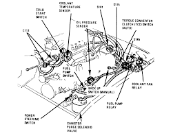 1989 toyota 3 0 v6 engine diagram wiring library 7mge toyota 3 0 engine diagram 7mge engine image toyota 3 0 to 3 4 conversion 1989