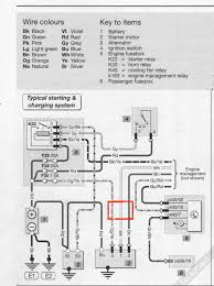 ford mondeo wiring diagram wiring diagrams and schematics ford mondeo gt diagram 19 air conditioning and heater er
