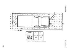 cucv fuse panel diagram wiring diagram for you • cucv fuse box diagram wiring schematic diagram rh ceili me 2002 ford fuse panel diagram gm fuse panel diagram