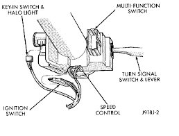 jeep grand cherokee ignition switch wiring diagram wiring 1996 jeep grand cherokee pcm wiring diagram solidfonts