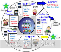 Reading Center Rotation Chart Centers Rotation Management Chart Free Download Smart