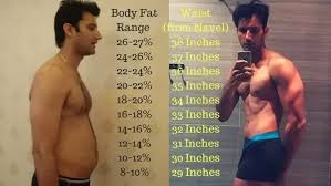 Nsca Body Fat Percentage Charts What Is The Most Reliable Way To Measure Body Fat Percentage