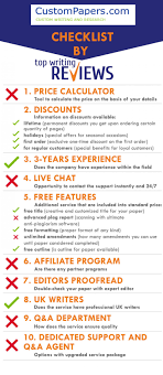 cv for help desk analyst netflix case study recommendations  SmartCustomWriting com Detailed Review