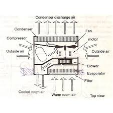 window air conditioner inside. air flow in window ac conditioner inside i