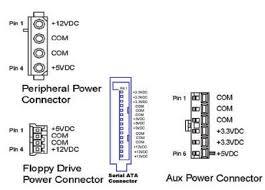 molex wire diagram data wiring diagram blog molex wiring diagram wiring diagram data molex power diagram molex wire diagram