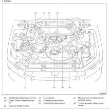 2005 subaru forester engine diagram wiring diagram for you • 2005 subaru forester camshaft position sensor location i am rh 2carpros com 2006 subaru forester engine diagram 1998 subaru forester engine diagram