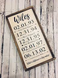 custom family date sign wood sign wall