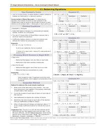 high school chemistry core concept cheat sheet 11 balancing equations key chemistry terms example