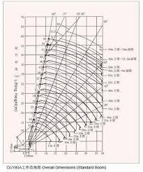 50 Ton Crawler Crane Load Chart 80 Ton Mobile Crane Load Chart
